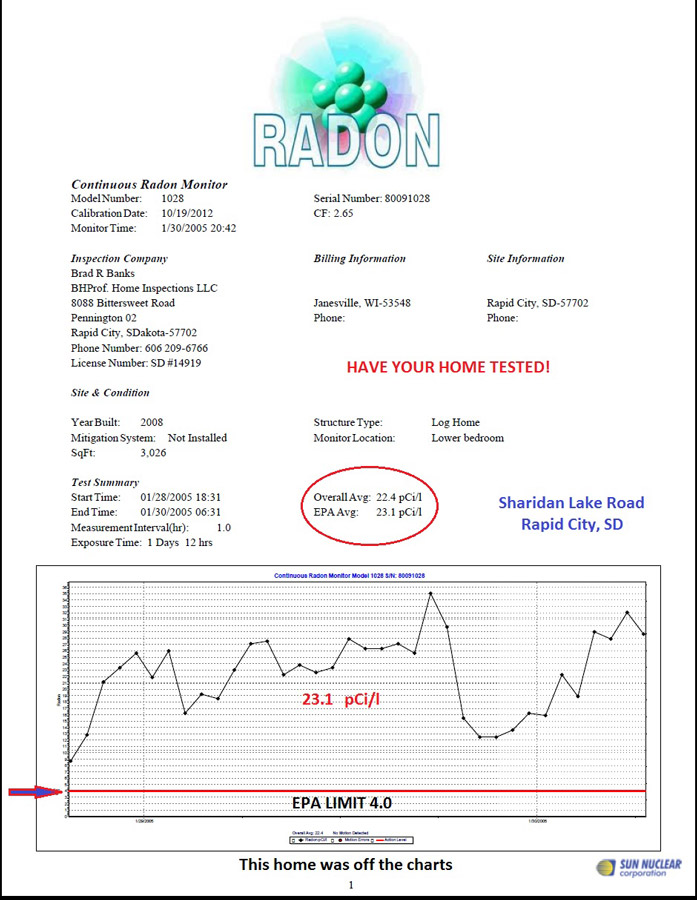 Home Radon Report